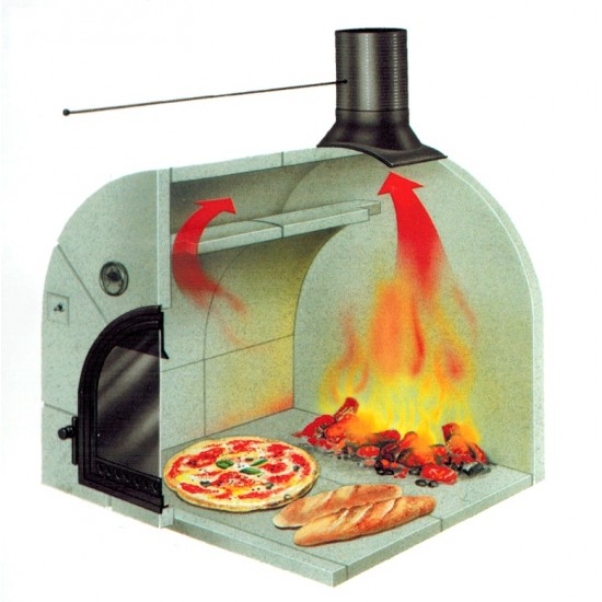 Піч на дрова Piazzetta Chef 72